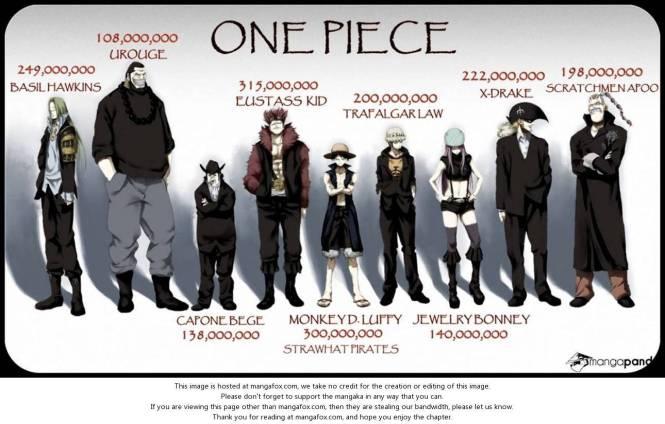Harga Buronan One Piece
